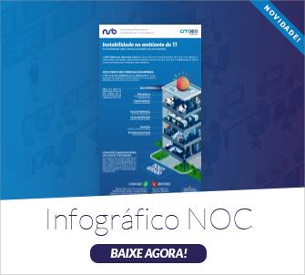 NOC: NSB - Infográfico