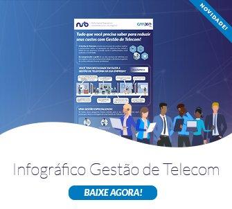 Infográfico Gestão de Telecom