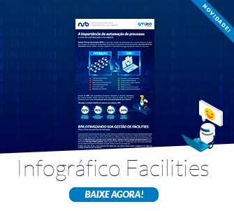 Infográfico Facilities
